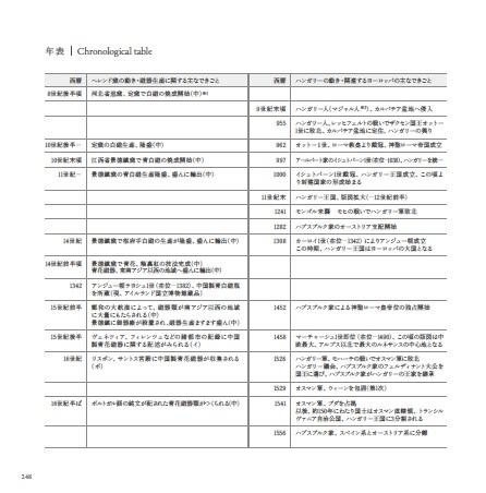 図録(年表)